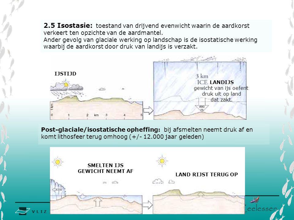2.5 Isostasie: toestand van drijvend evenwicht waarin de aardkorst verkeert ten opzichte van de aardmantel.