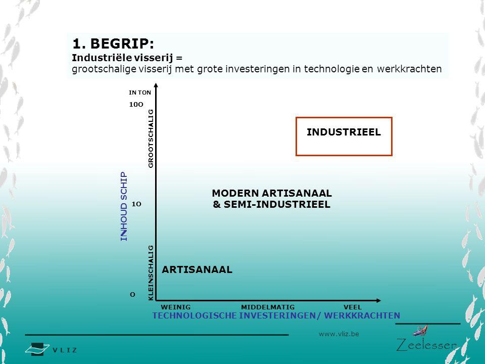 TECHNOLOGISCHE INVESTERINGEN/ WERKKRACHTEN