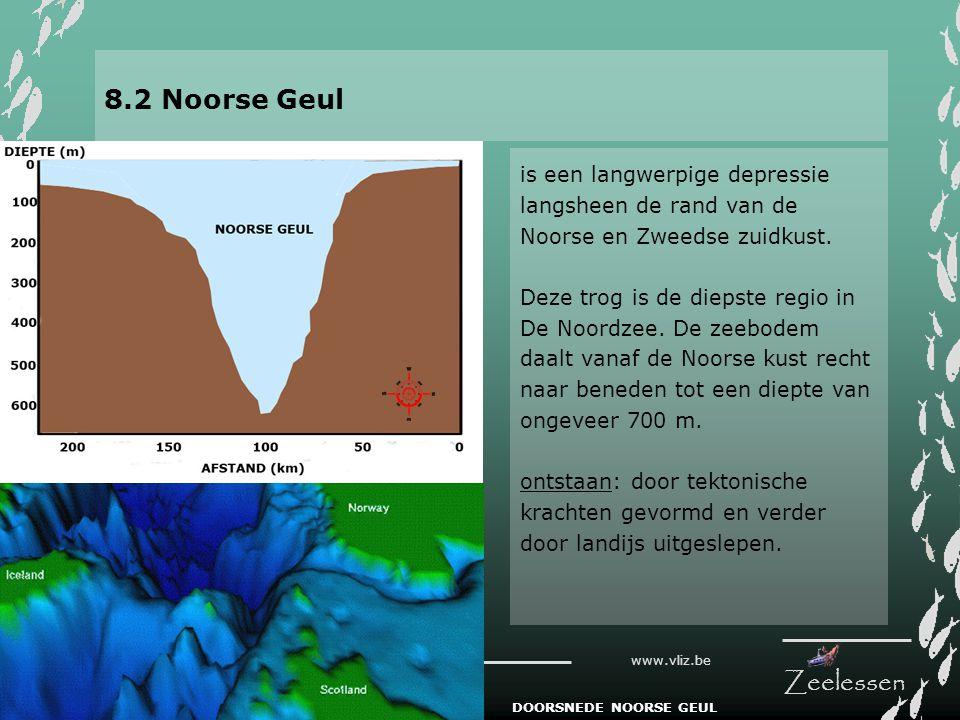8.2 Noorse Geul is een langwerpige depressie langsheen de rand van de