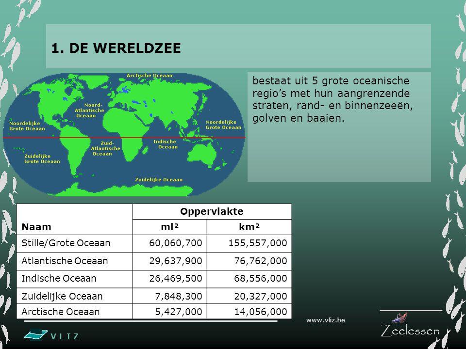 1. DE WERELDZEE bestaat uit 5 grote oceanische regio's met hun aangrenzende straten, rand- en binnenzeeën, golven en baaien.