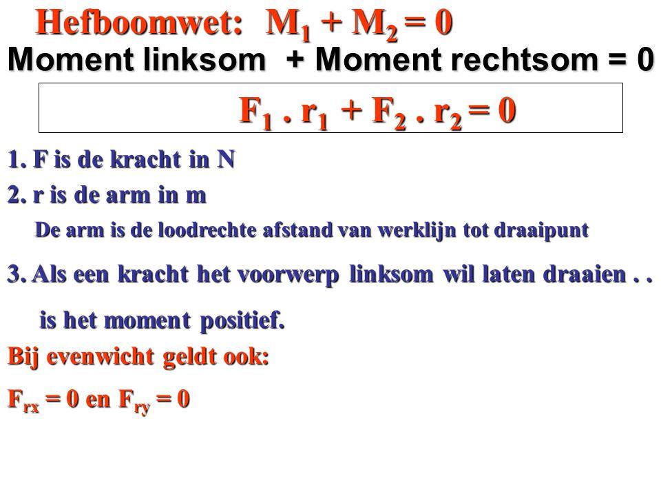 Moment linksom + Moment rechtsom = 0