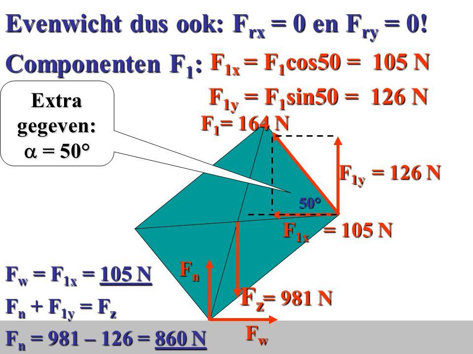 Evenwicht dus ook: Frx = 0 en Fry = 0!