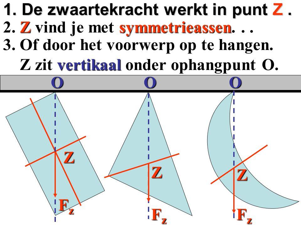 1. De zwaartekracht werkt in punt Z .