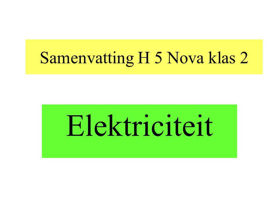 Samenvatting H 5 Nova klas 2