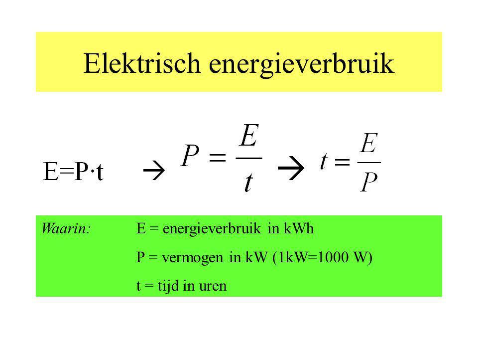 Elektrisch energieverbruik
