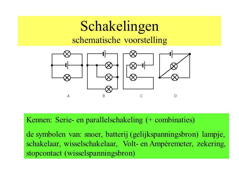 Schakelingen schematische voorstelling