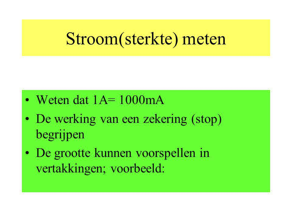 Stroom(sterkte) meten