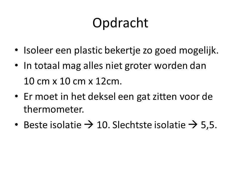 Opdracht Isoleer een plastic bekertje zo goed mogelijk.