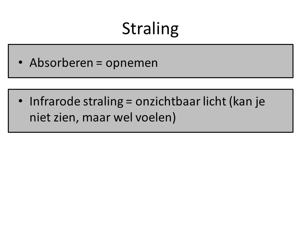 Straling Absorberen = opnemen