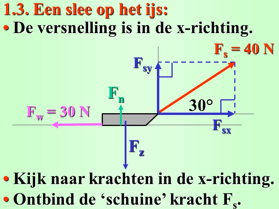 • De versnelling is in de x-richting.