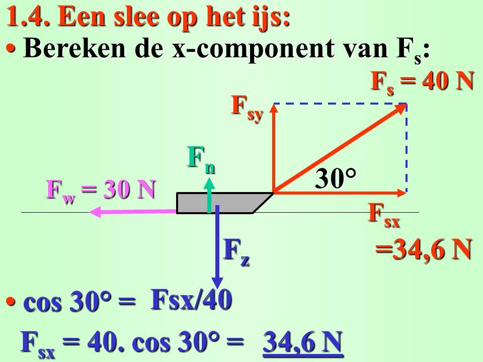 • Bereken de x-component van Fs: