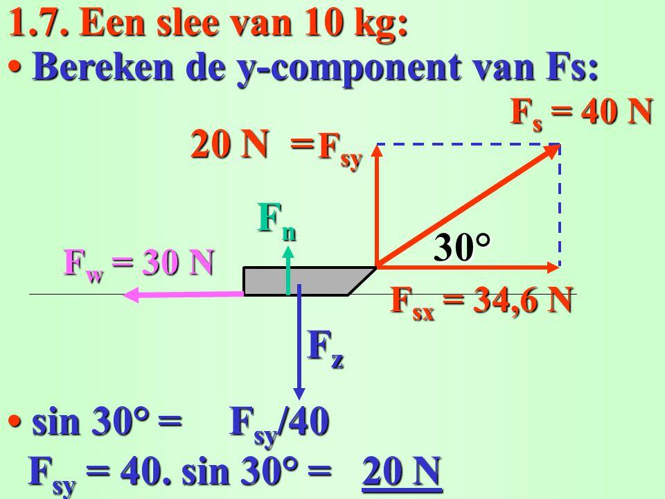 • Bereken de y-component van Fs: