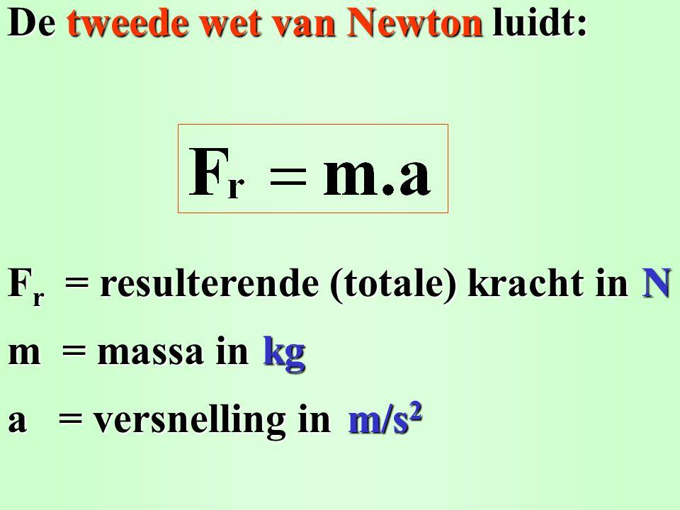 De tweede wet van Newton luidt: