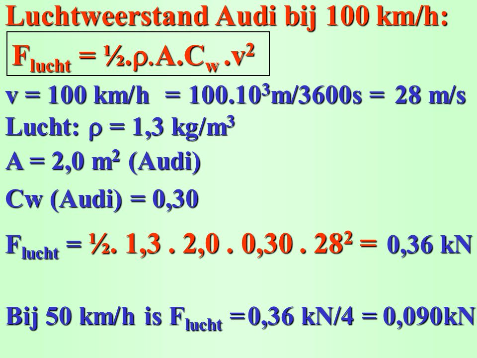 Luchtweerstand Audi bij 100 km/h:
