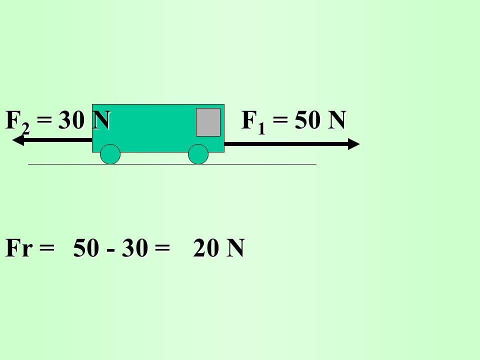 F2 = 30 N F1 = 50 N Fr = 50 - 30 = 20 N