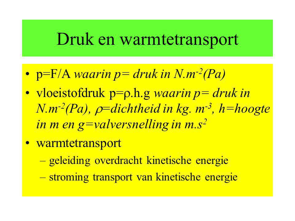 Druk en warmtetransport