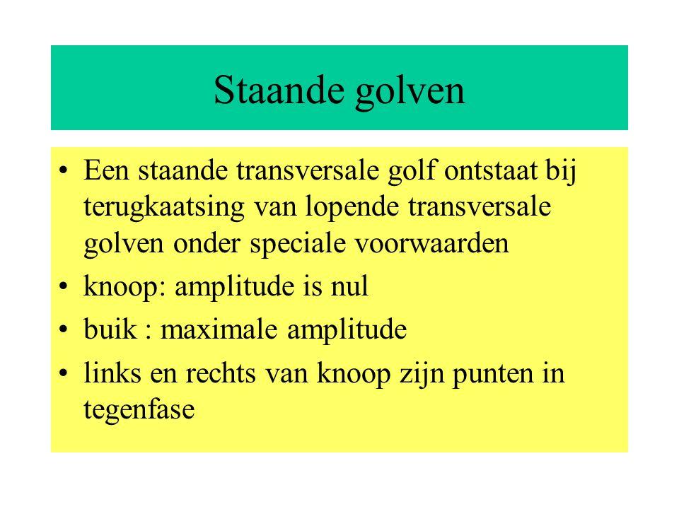 Staande golven Een staande transversale golf ontstaat bij terugkaatsing van lopende transversale golven onder speciale voorwaarden.
