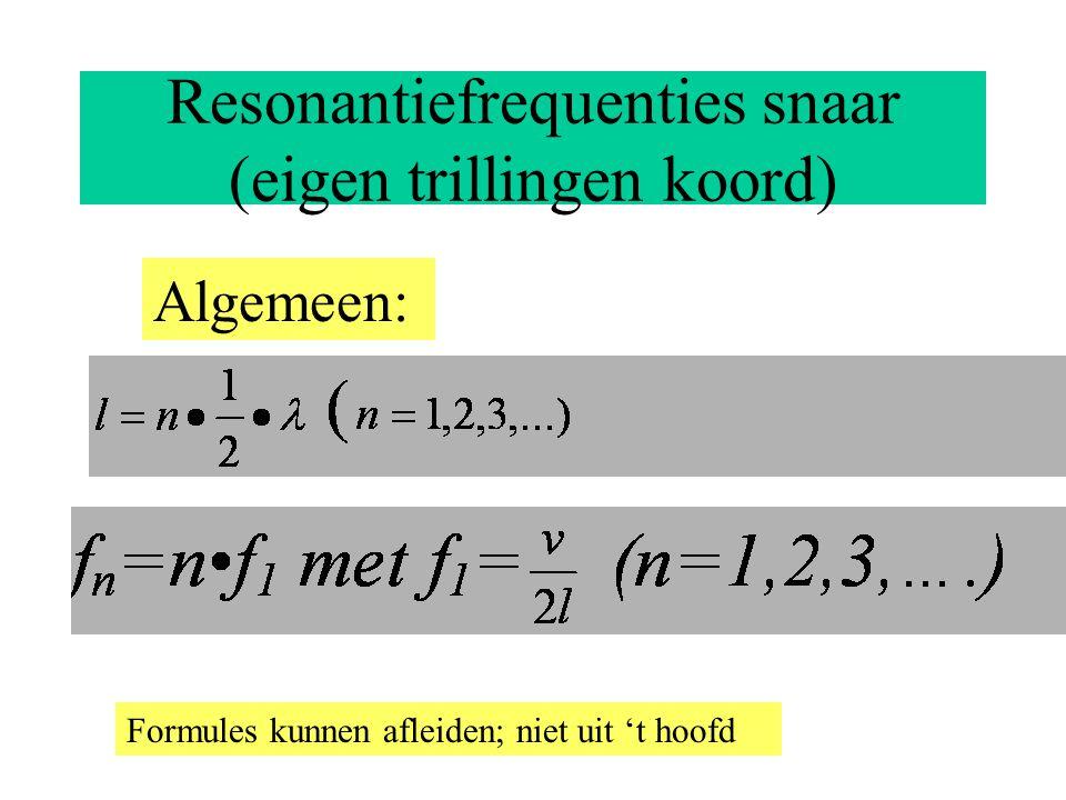Resonantiefrequenties snaar (eigen trillingen koord)