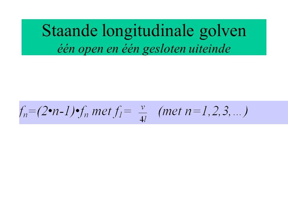 Staande longitudinale golven één open en één gesloten uiteinde