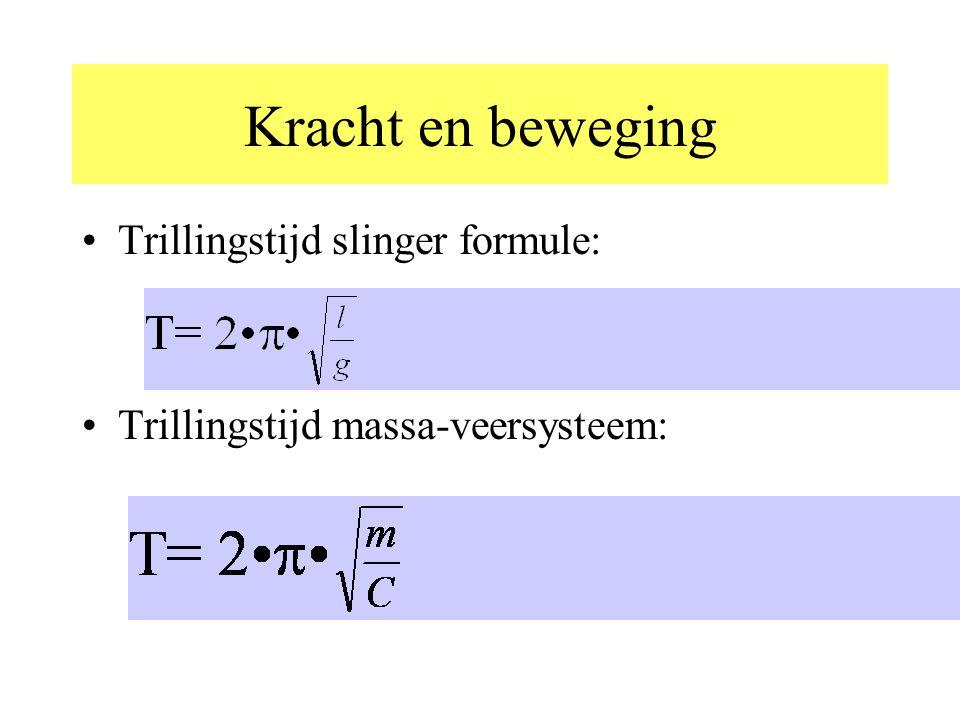 Kracht en beweging Trillingstijd slinger formule: