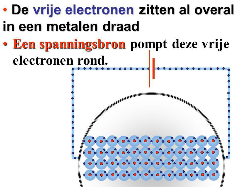De vrije electronen zitten al overal in een metalen draad