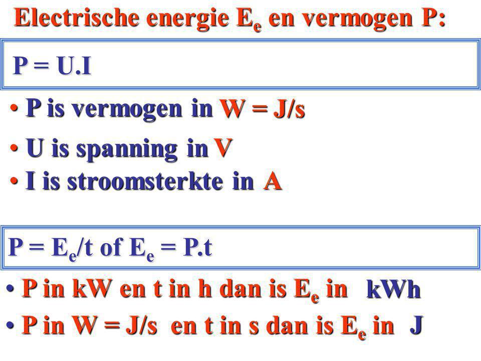 Electrische energie Ee en vermogen P: