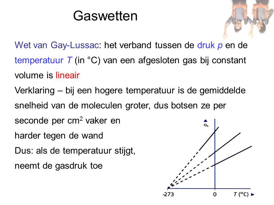 Gaswetten Wet van Gay-Lussac: het verband tussen de druk p en de