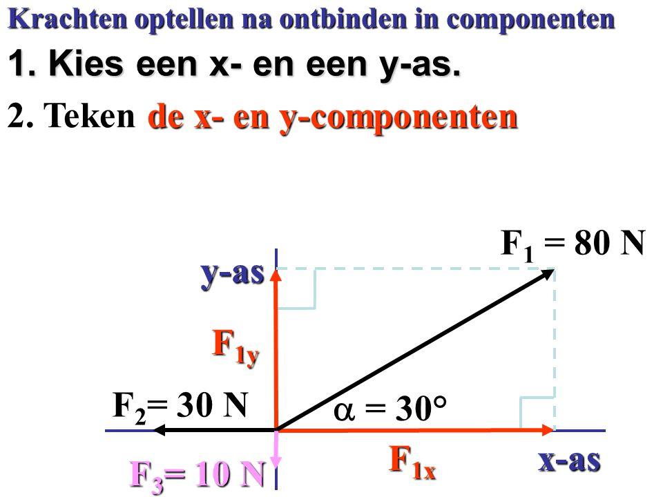 2. Teken de x- en y-componenten
