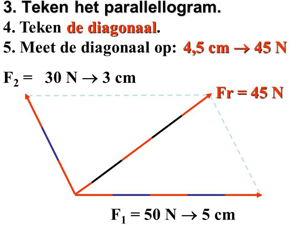 3. Teken het parallellogram.