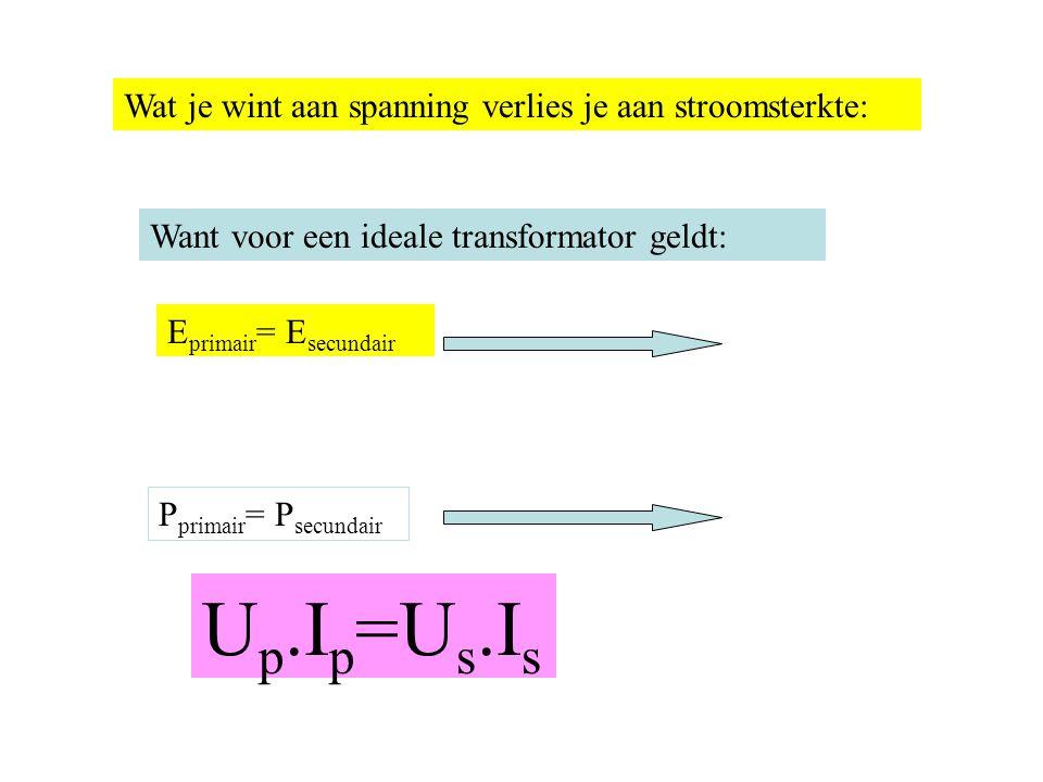 Up.Ip=Us.Is Wat je wint aan spanning verlies je aan stroomsterkte: