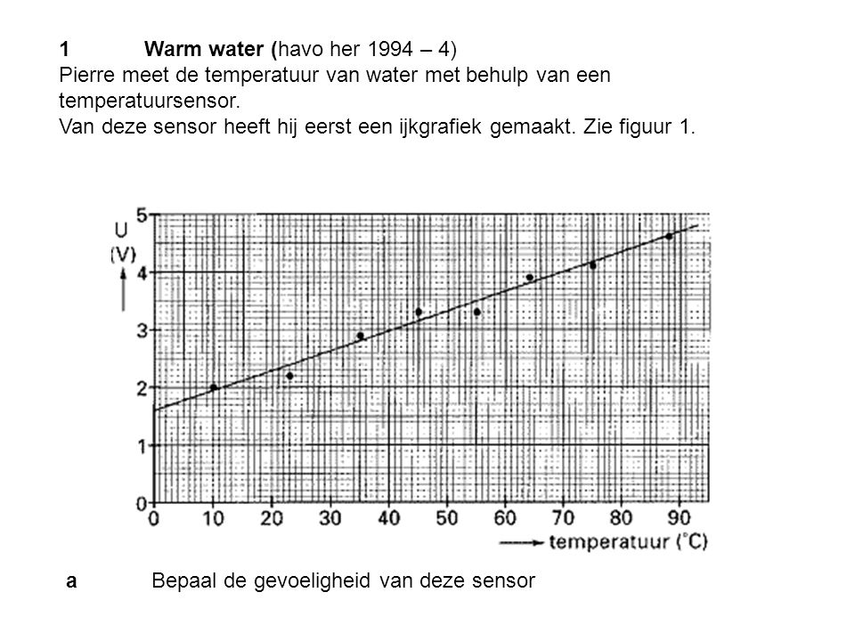 1 Warm water (havo her 1994 – 4)