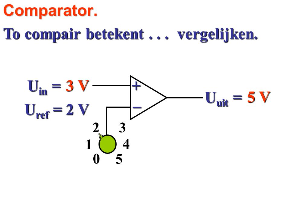 Comparator. To compair betekent . . . vergelijken. Uin = Uref = 2 V