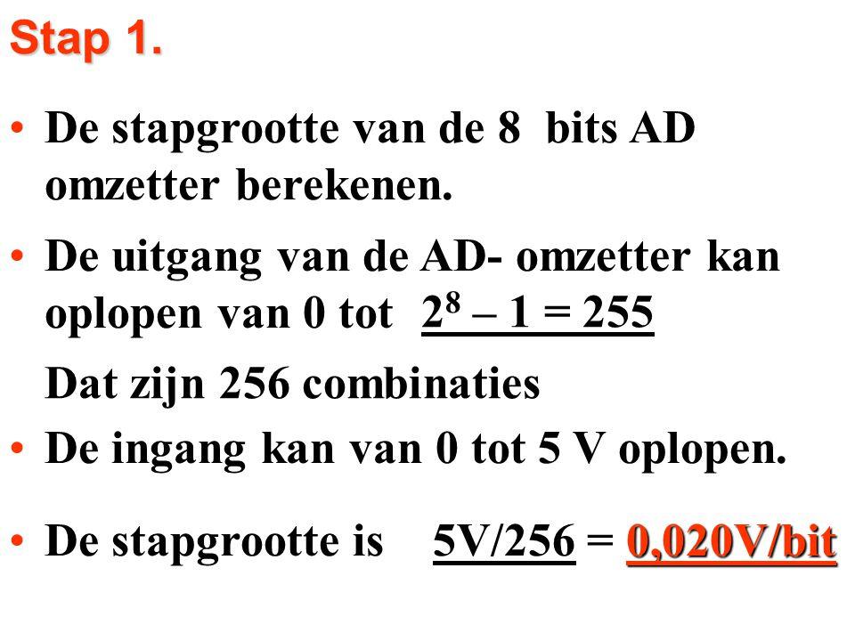 Stap 1. De stapgrootte van de 8 bits AD omzetter berekenen. De uitgang van de AD- omzetter kan oplopen van 0 tot.