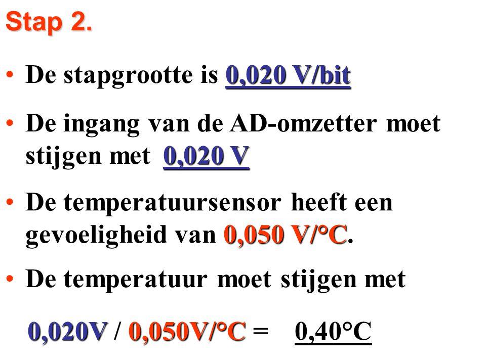 Stap 2. De stapgrootte is 0,020 V/bit. De ingang van de AD-omzetter moet stijgen met. 0,020 V. De temperatuursensor heeft een.