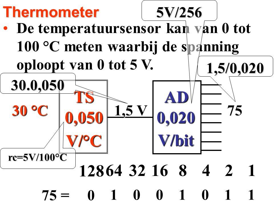 AD TS 0,050 V/°C 0,020 V/bit 4 1 128 64 32 16 8 2 Thermometer 5V/256