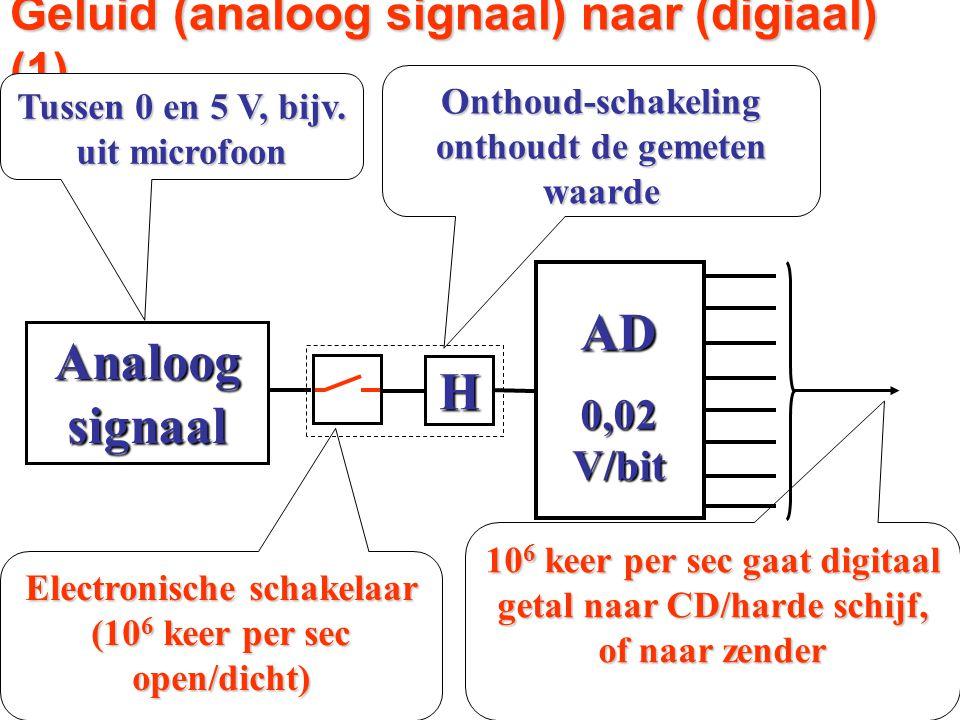 Geluid (analoog signaal) naar (digiaal) (1)