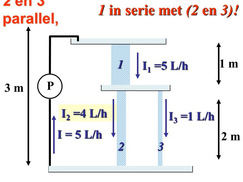 2 en 3 parallel, 1 in serie met (2 en 3)! 3 m P I = 5 L/h 2 m 1 m 1 2