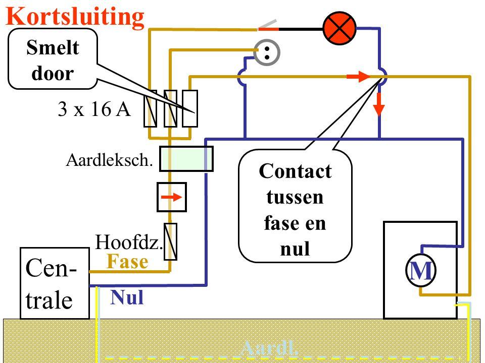 Contact tussen fase en nul