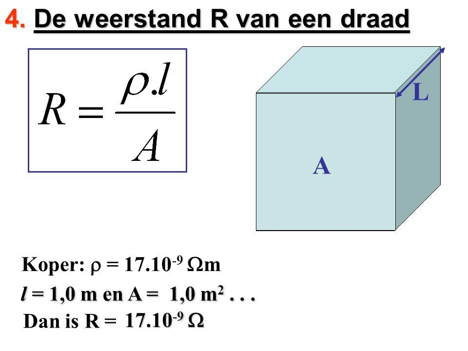 4. De weerstand R van een draad