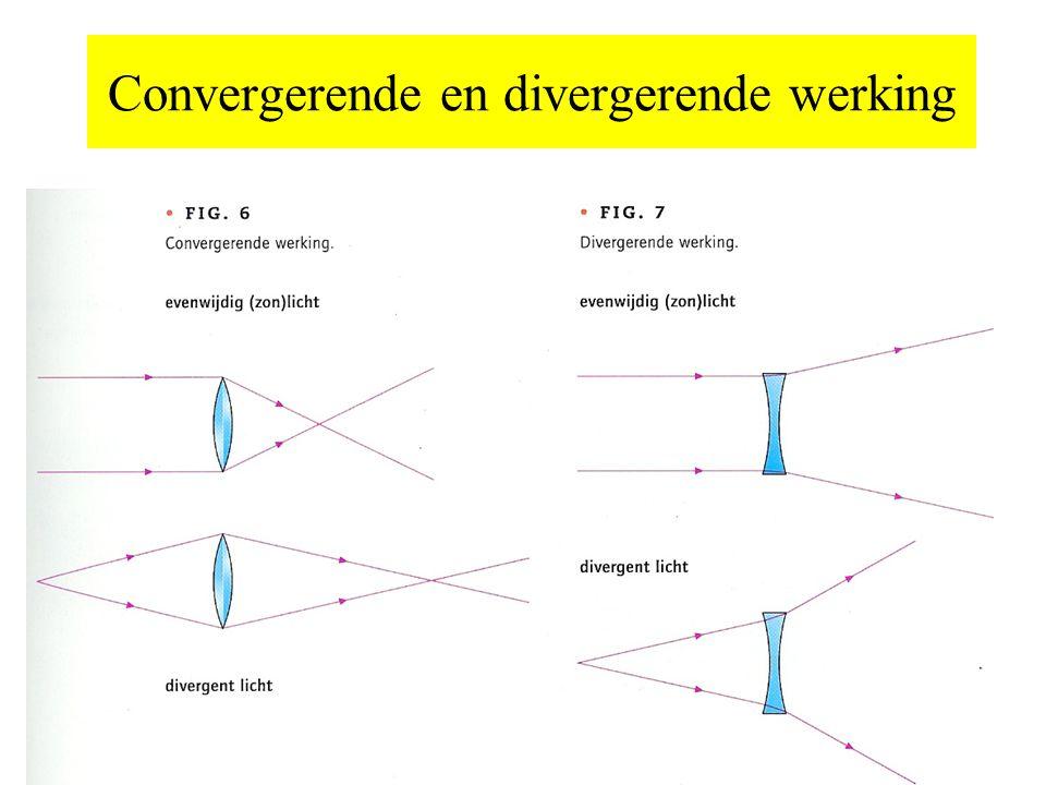 Convergerende en divergerende werking
