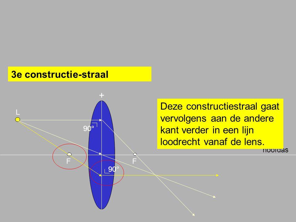 3e constructie-straal +