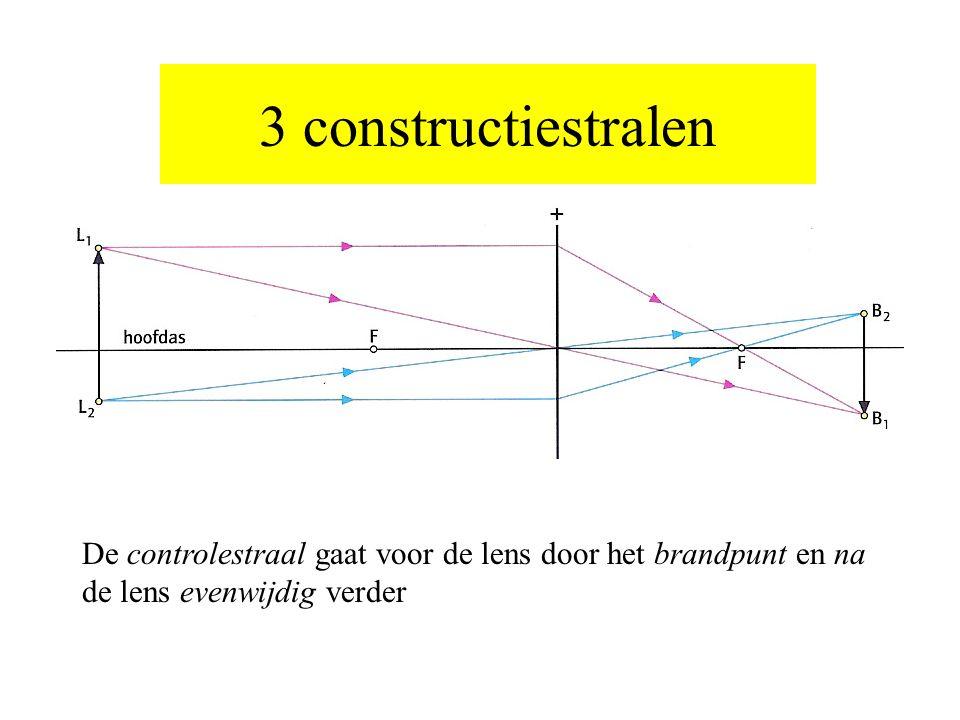 3 constructiestralen De controlestraal gaat voor de lens door het brandpunt en na de lens evenwijdig verder.