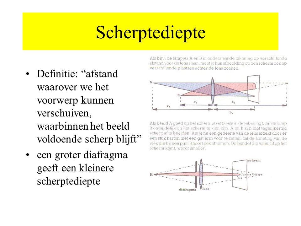 Scherptediepte Definitie: afstand waarover we het voorwerp kunnen verschuiven, waarbinnen het beeld voldoende scherp blijft