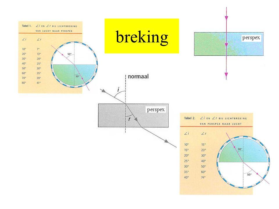 breking perspex perspex
