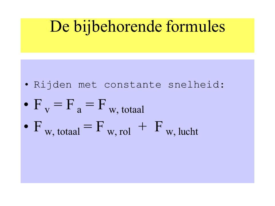 De bijbehorende formules