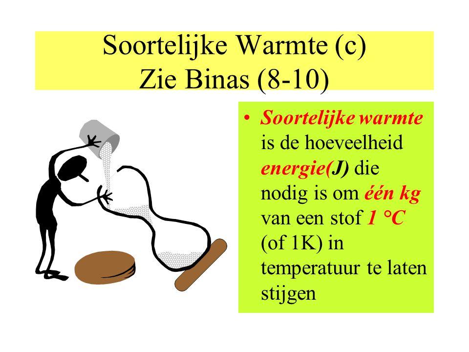 Soortelijke Warmte (c) Zie Binas (8-10)
