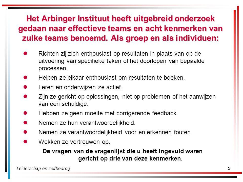 Het Arbinger Instituut heeft uitgebreid onderzoek gedaan naar effectieve teams en acht kenmerken van zulke teams benoemd. Als groep en als individuen: