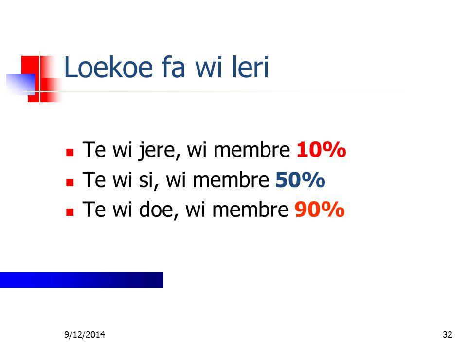 Loekoe fa wi leri Te wi jere, wi membre 10% Te wi si, wi membre 50%