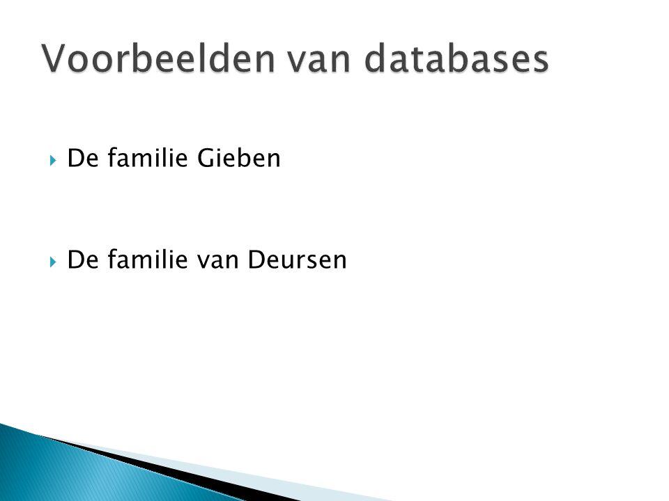 Voorbeelden van databases