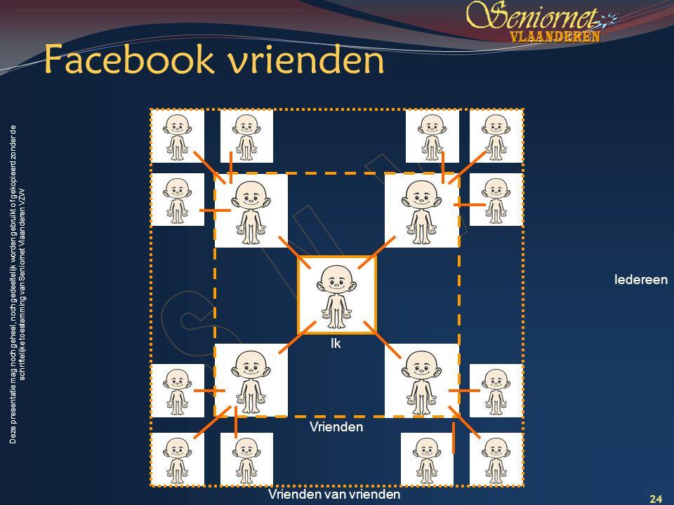 Facebook vrienden Iedereen Ik Vrienden 24 Vrienden van vrienden